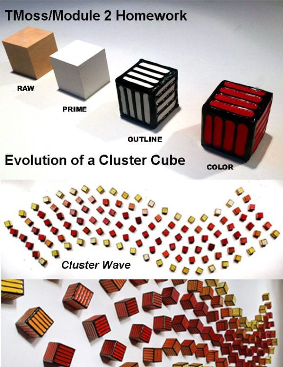 Evolution of a Cluster Cube